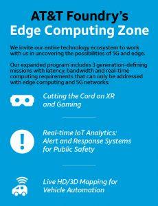 att-5g-edge-computing